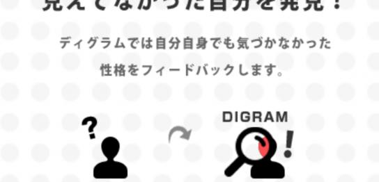 ディグラム診断