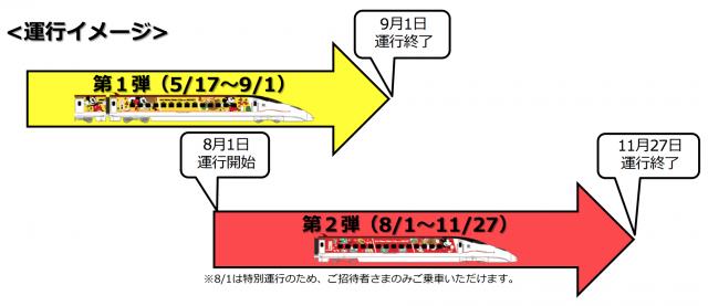 ミッキー新幹線第二弾